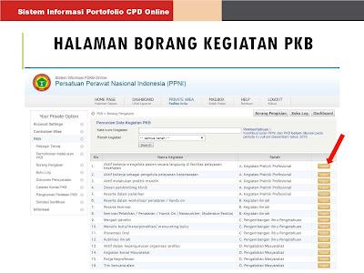 52 Lima Dua Health Center Tata Cara Pengajuan Pkb Online Ppni