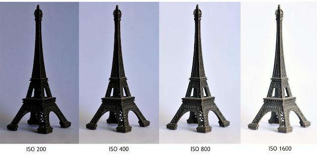 ISO photography fotografia