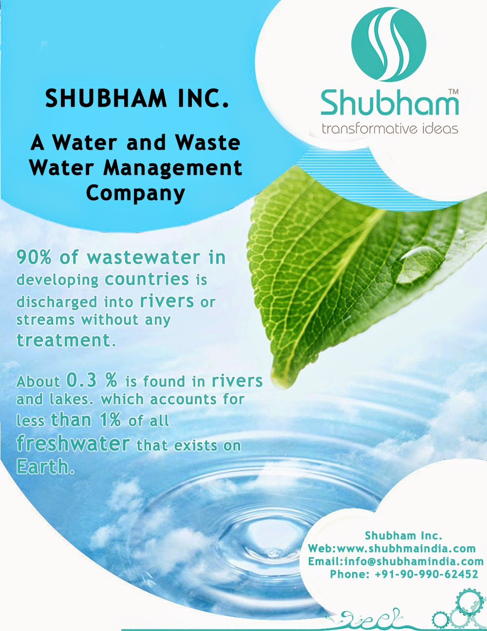 Shubham Inc - Sewage Treatment Plant
