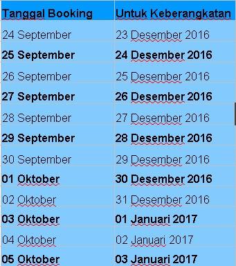Jadwal Pemesanan Tiket KA Liburan Desember - Januari
