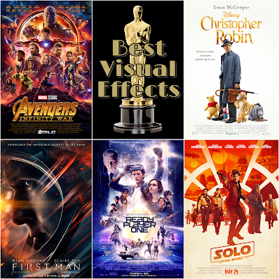 Best Visual Effects 2019 Academy Awards