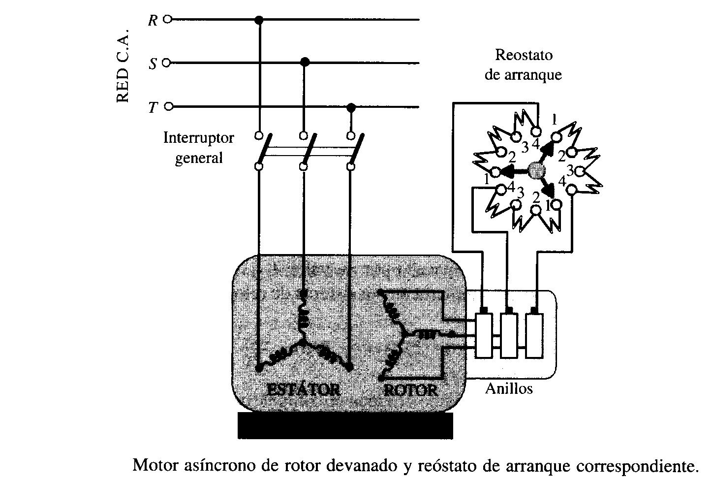 Electricidad Pr Ctica Motores Electricos