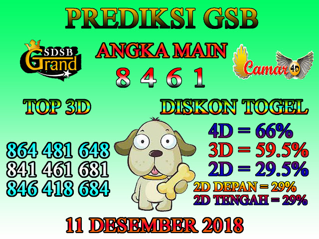 Prediksi Togel GSB 11 Desember 2018