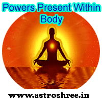 Gods within the body, Different parts of body with different gods, Which powers are resides in different parts of body, Miracle within the body.
