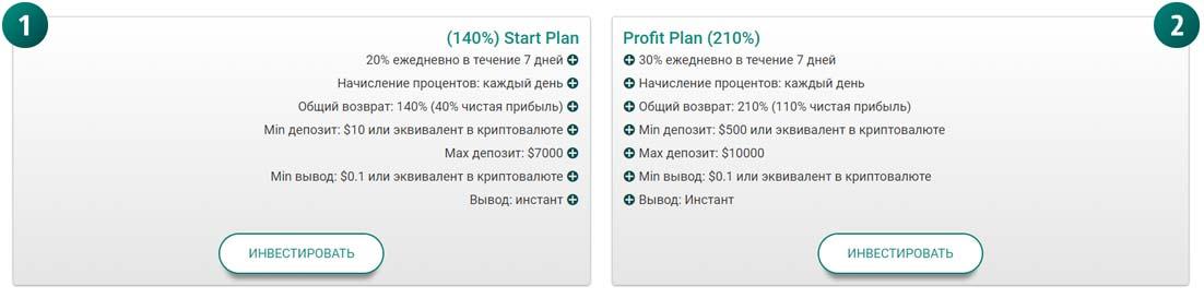 Инвестиционные планы Crypthonex