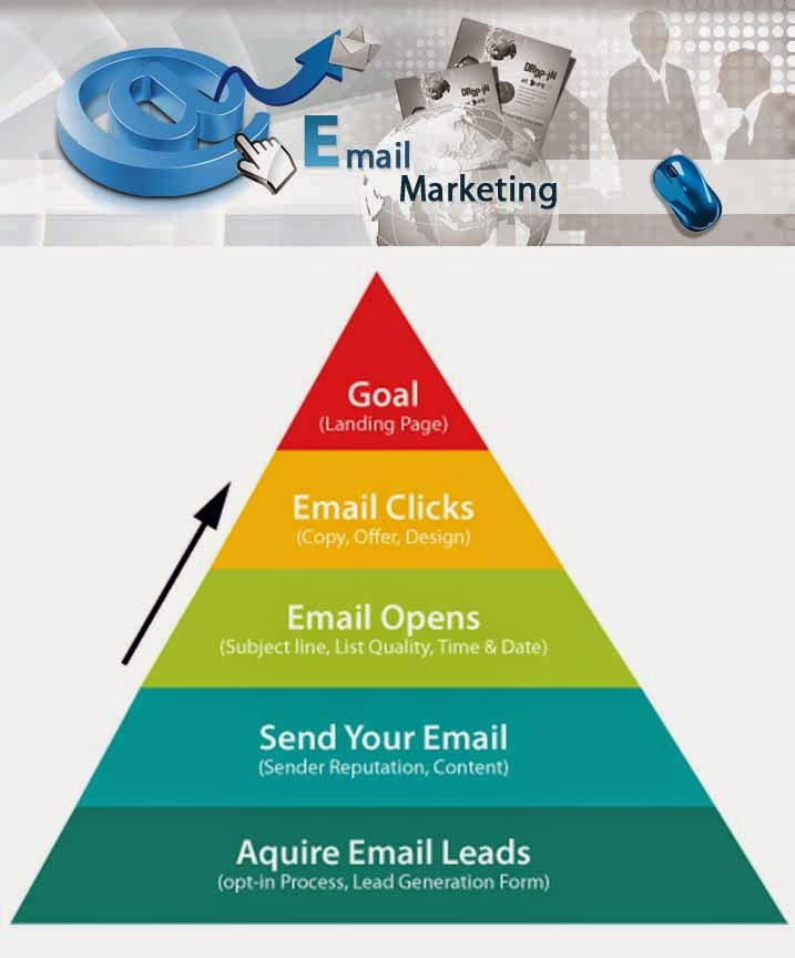 email marketing goal