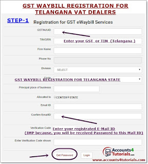 how to get username and password for generate telangana gst waybill