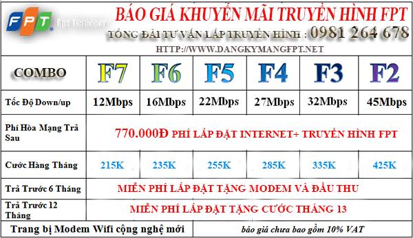 Bảng báo giá Truyền hình FPT