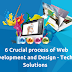 6 Crucial Process of Web Development and Design - TechTIQ Solutions