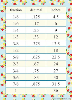 Yardage Cheat Sheet free printable from A Bright Corner