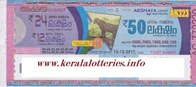 Image of Akshaya (AK-323) Kerala lottery