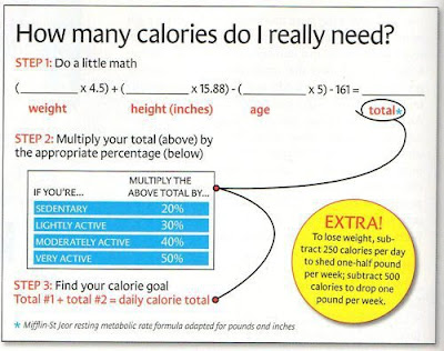 How Many Calories Do I Need Per Day to Lose Weight, Maintain Weight & Gain Weight