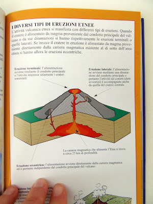 etna in eruzione nella guida athena di alma editore