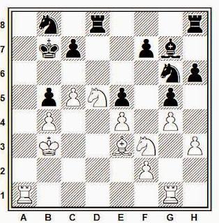 Posición de la partida de ajedrez Rublev - Laminsky (URSS, 1980)