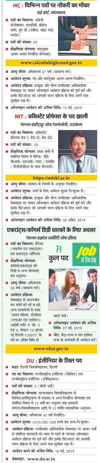 Today Job Alert: जानिए आज किन सरकारी और गैर सरकारी विभागों में निकलीं नौकरियां
