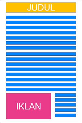 Cara Memasang Iklan Adsense di Bawah Postingan Artikel