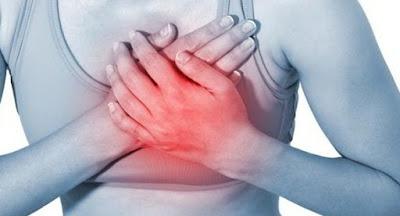 Asuhan Keperawatan Congestif Heart Failure (CHF)