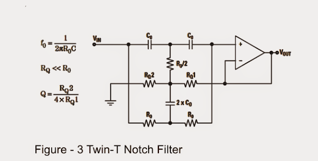 twin t rc notch filter