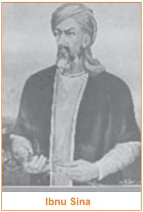 Jenis Sejarah Intelektual - Ibnu Sina