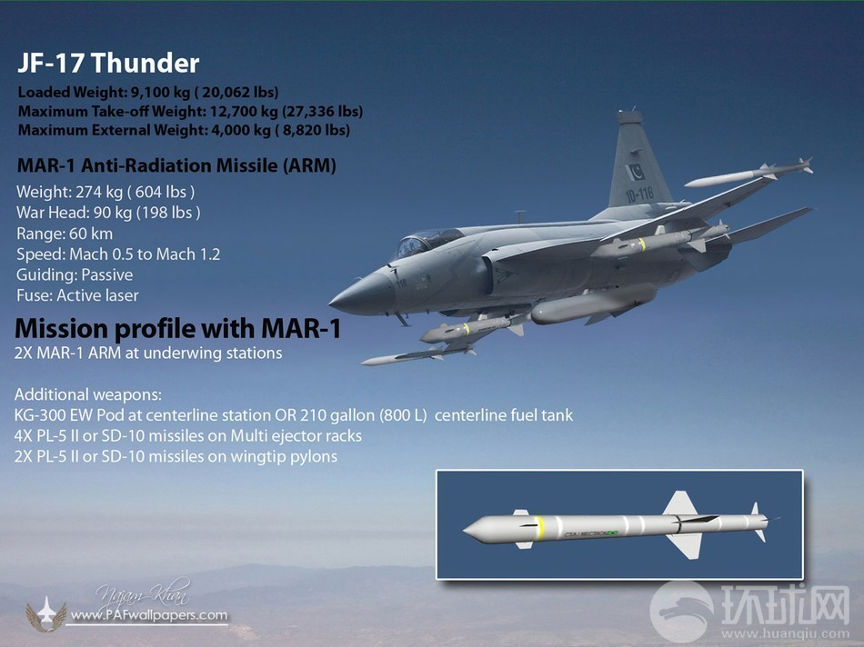 Jf 17 Thunder Suppression Of Enemy Air Defenses Sead Role With Mar 1 Missile