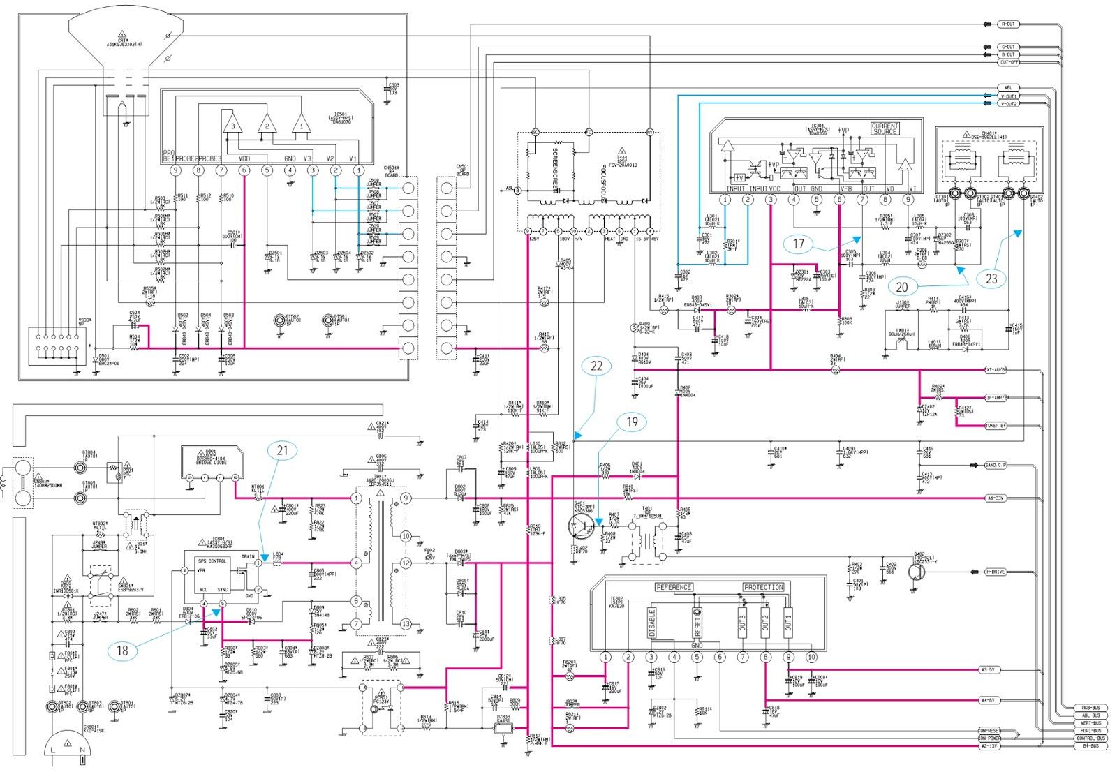 Electro Help  Cb20   Cb21h1t5x Samsung Crt Tv