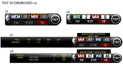 NBA 2K13 Final TNT Scoreboard Mod (New Design)