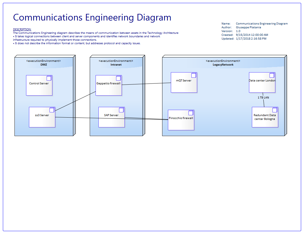 Diagram Technology Templates And Examples Part 2924 Mc34063 Stepdown Dc Converter Mc34063a Circuit Step Down Togaf