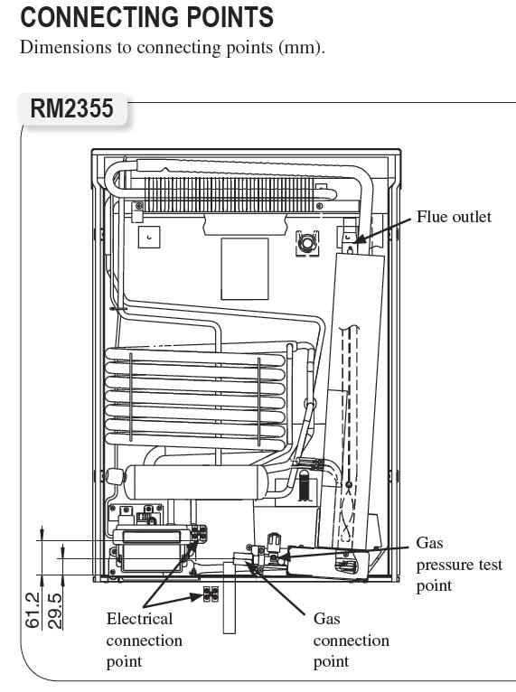 Dometic Pinquin Operation Manual