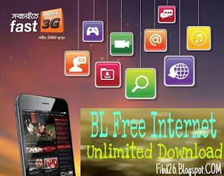 Banglalink Free Internet 2017