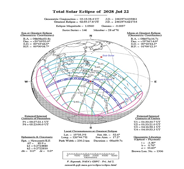 Details about total solar eclipse in Australia on July 22, 2028