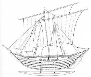 Hornell's sketch of a yathra dhoni