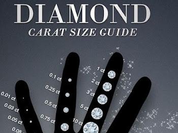 Cara Mengukur Berlian dengan Satuan Carat