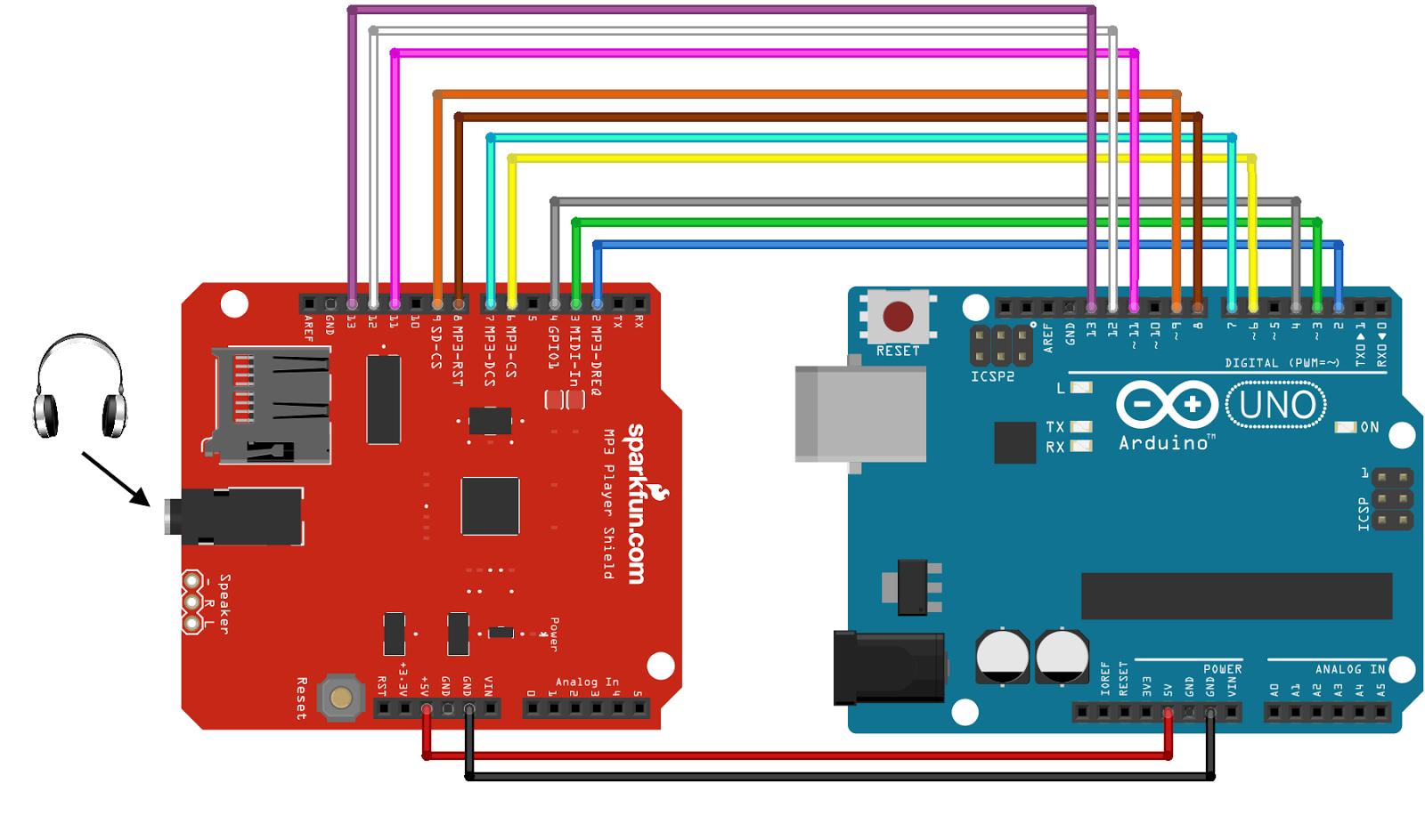 Circuito Arduino e MP3 Player Sparkfun