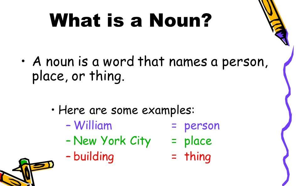 What is a noun? - English Grammar A To Z