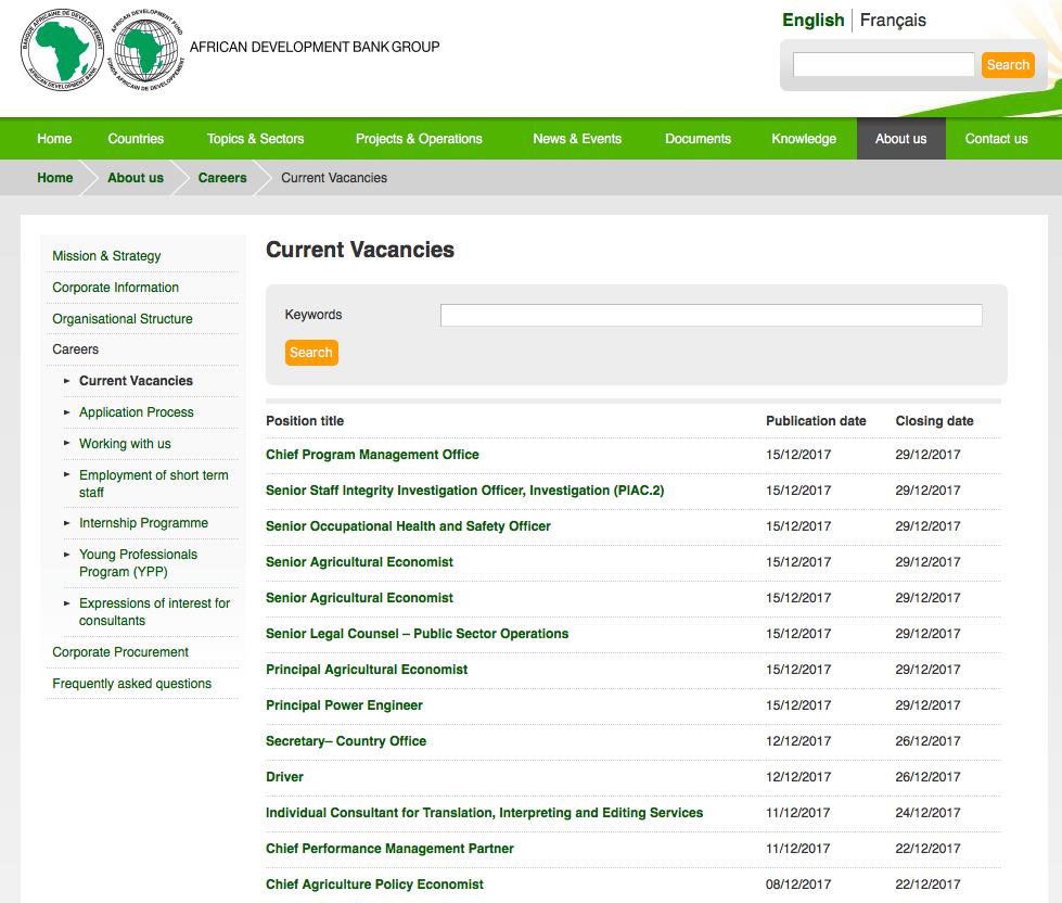 Current Vacancies African Development Bank | Autos Post