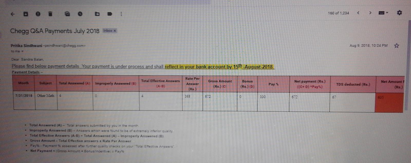 Chegg expert registration link