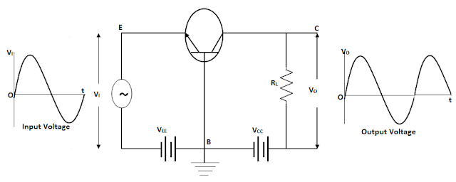 Transistor amplifier conversion circuit