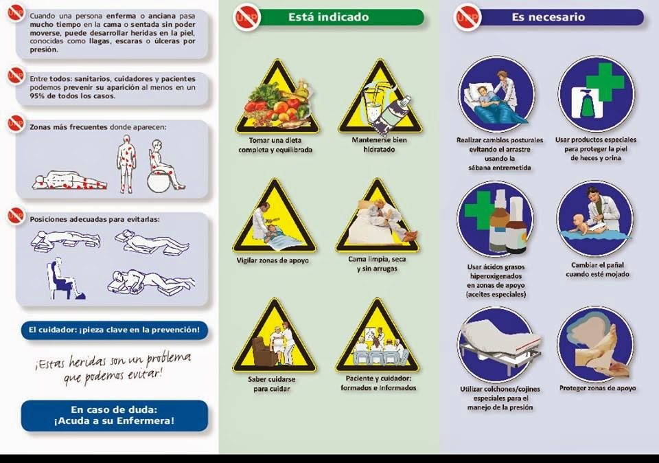 Xaudar-Salud: Prevención de las úlceras por presión