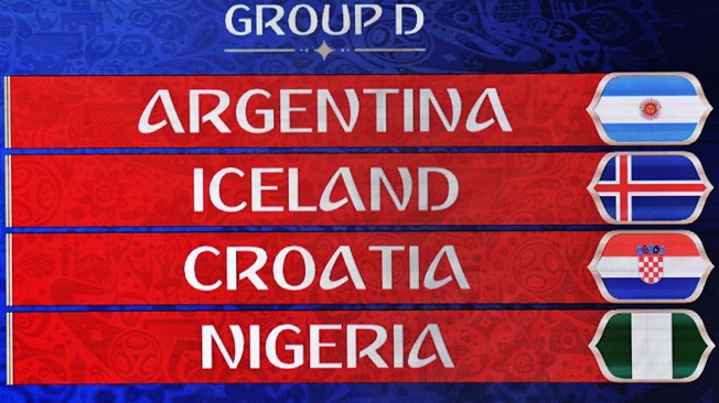 Group D Team, Schedule, Predictions