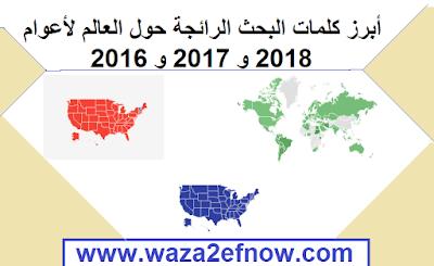 اكثر المواضيع بحثا على الانترنت 2018 و 2017 و 2016 | وظائف ناو
