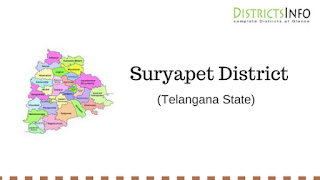 Suryapet District with Mandals