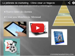 piramide de marketing