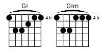 Kunci balok G# dan G#m