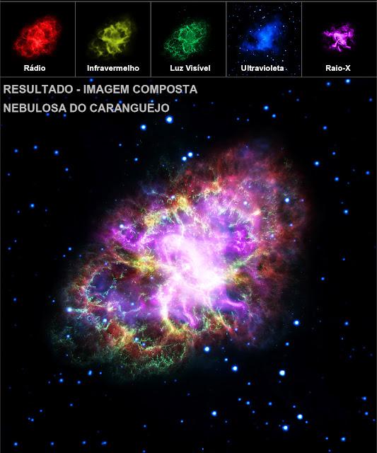 Imagem composta - Nebulosa do Caranguejo