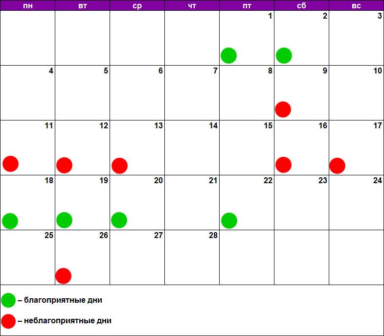Лунный календарь похудения и диет февраль 2019