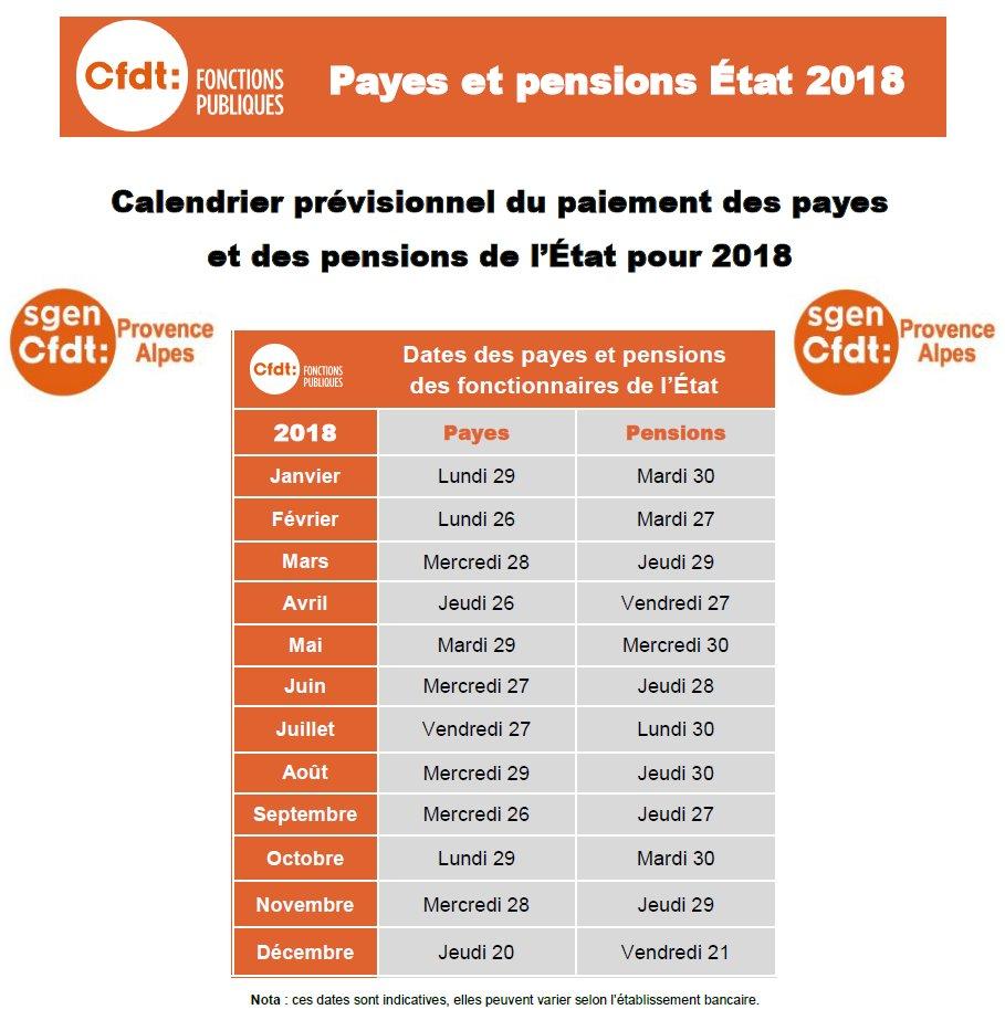 Calendrier Paiement Randstad 2020.Sgen Cfdt Universite D Aix Marseille Paies Et Pensions 2018