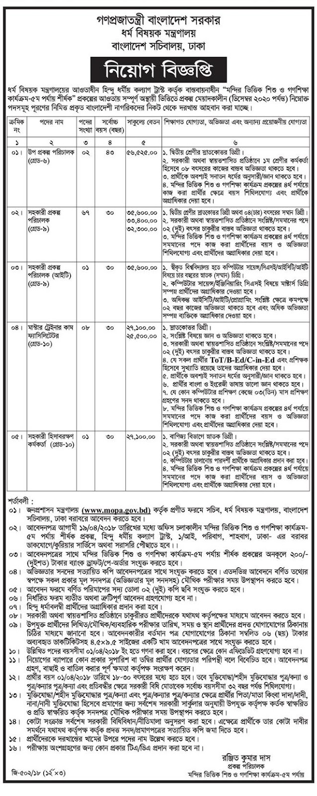 Ministry of Religious Affairs (MORA) Job Circular 2018