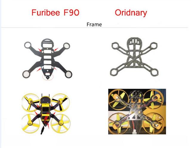 Furibee F90 Frame
