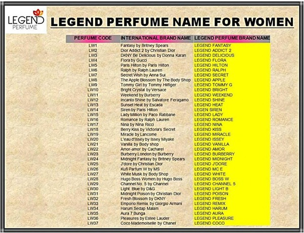 legend perfume name for women