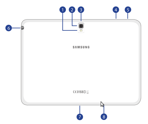 Samsung Galaxy Note 10.1 2014 Edition Layout